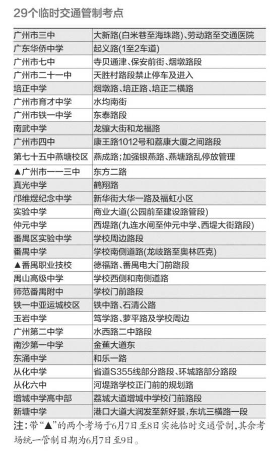 广州高考考生赶考遇堵 可@广州交警微博求助