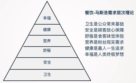 中国首份黄金周食品安全舆情报告图片