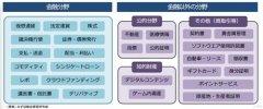 日本政府神秘区块链部门揭秘